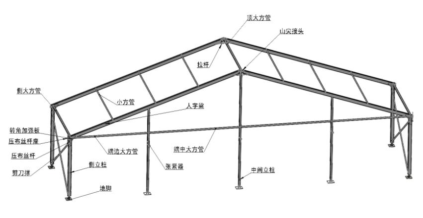 篷房基本结构
